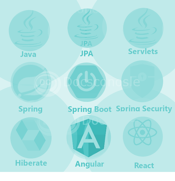 Java | Spring | Angular | ORM Tutorials